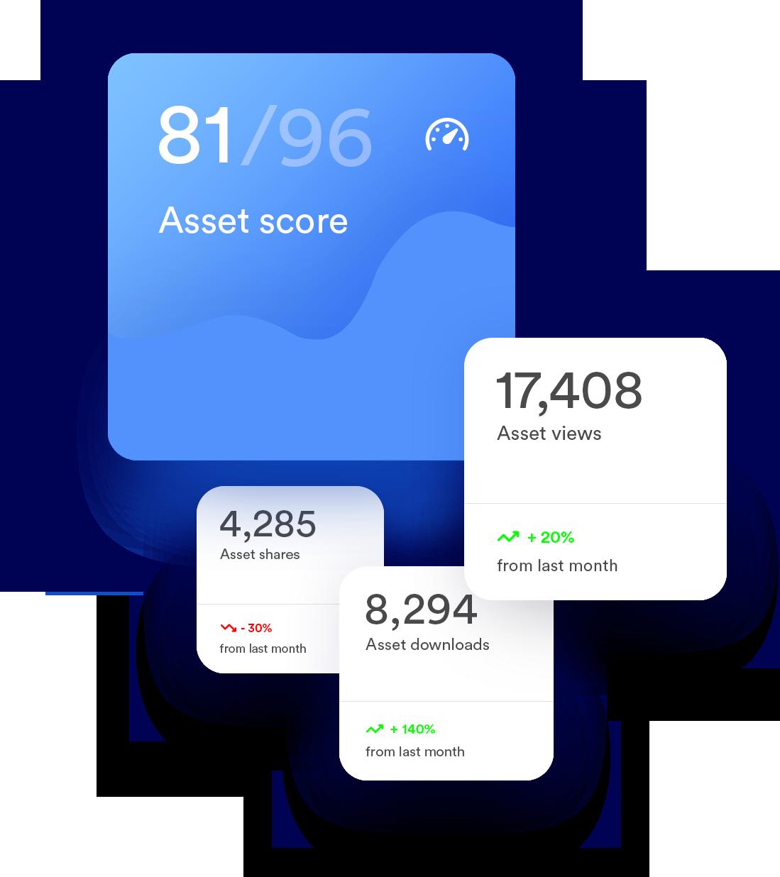 screenshot of asset scores