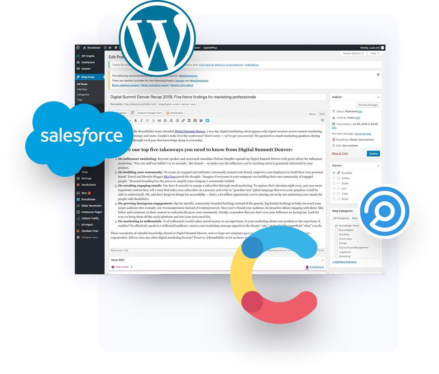 Wordpress inteface surrounded by integration icons