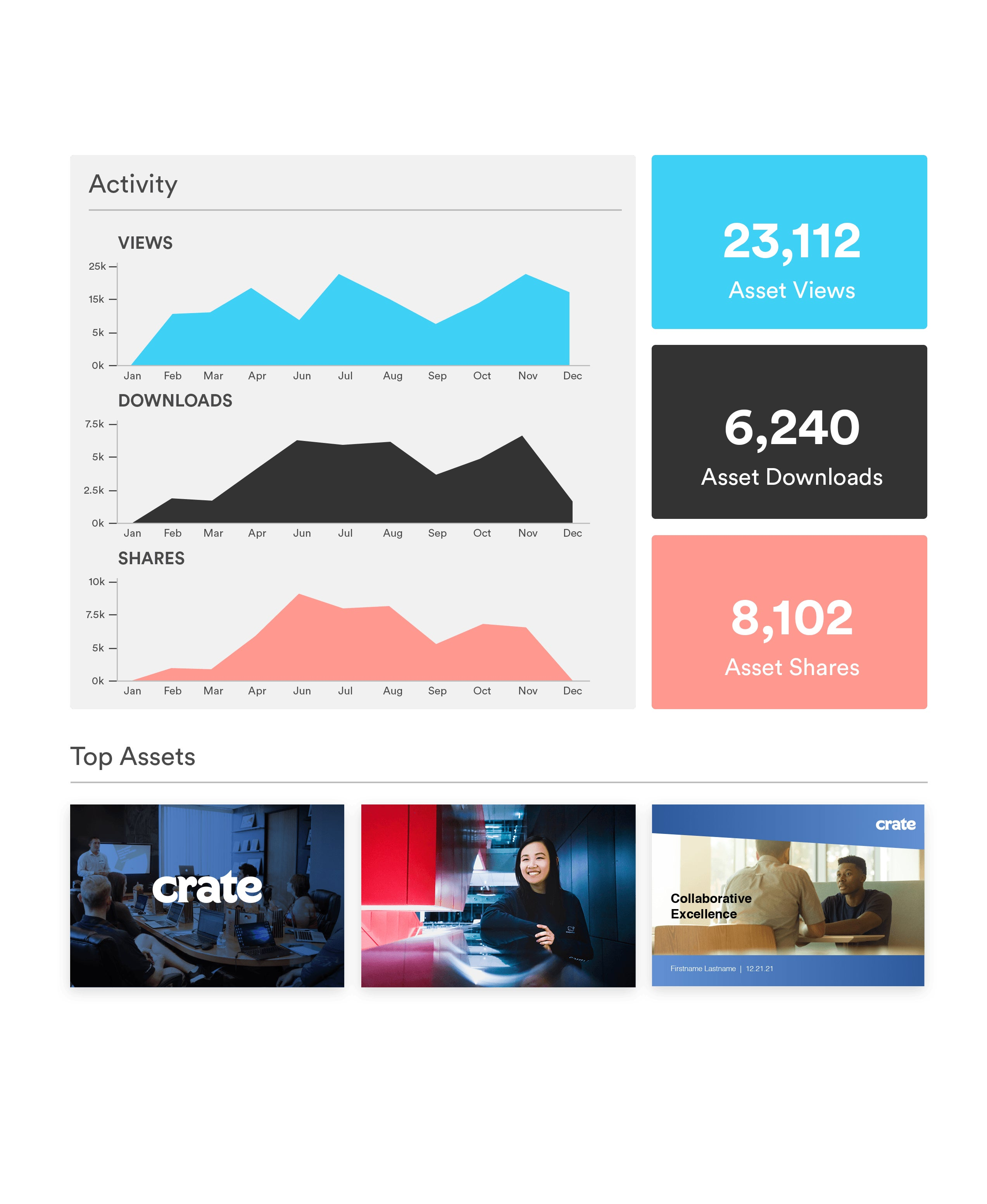 insights dashboard example