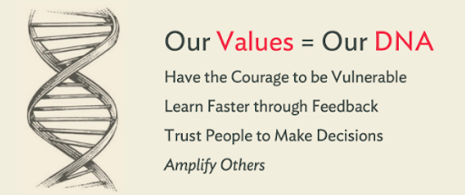 Culture Amp's core values
