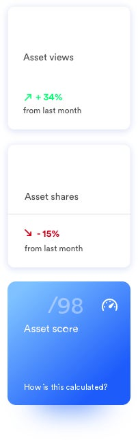 asset score example