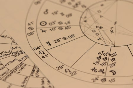 Astrology Divination Chart, Aquarius