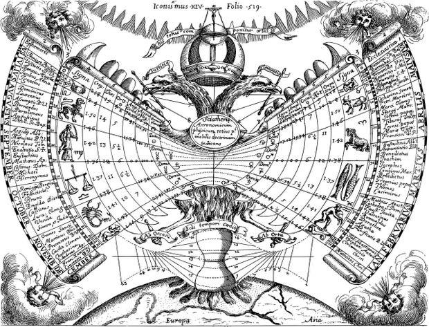 Zodiac Astrology Line Art