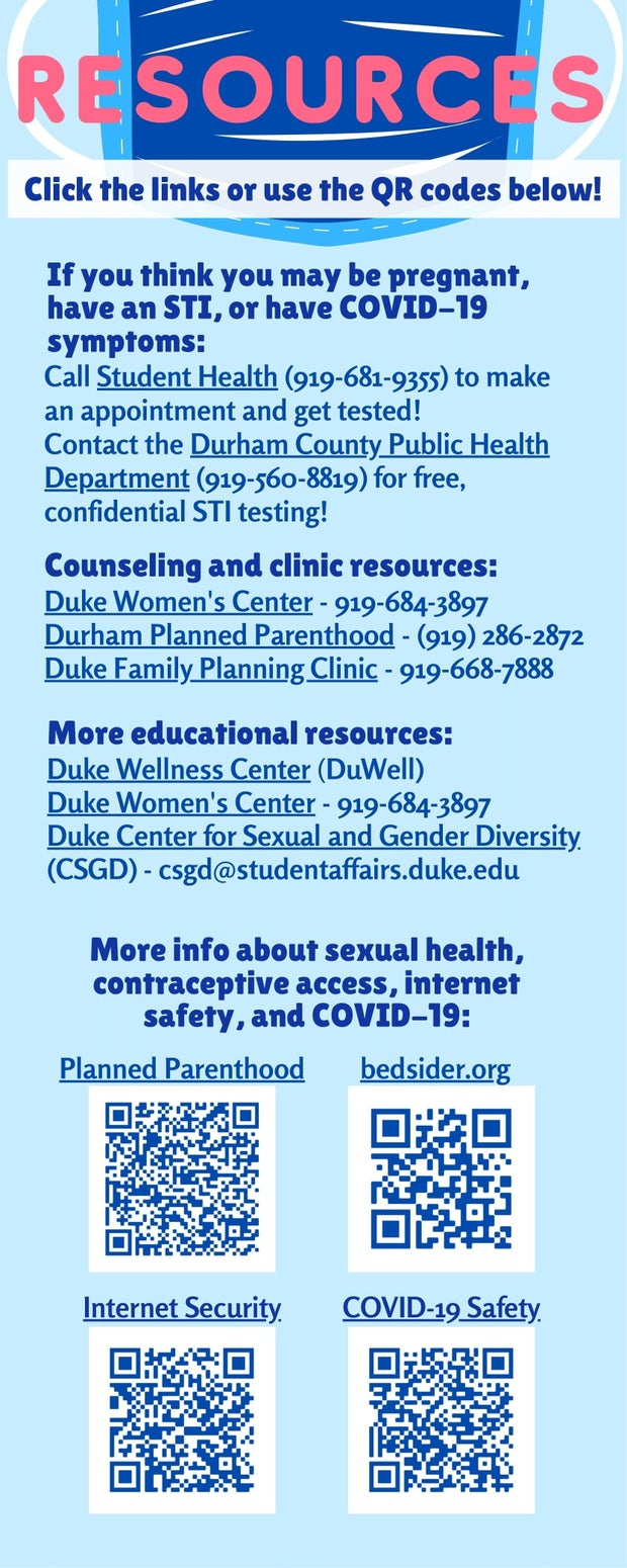 An infographic containing resources for sexual health.
