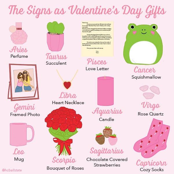 The Zodiac Signs as Valentine's Day Gifts