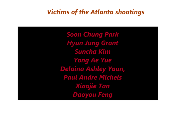 Name of the victims.