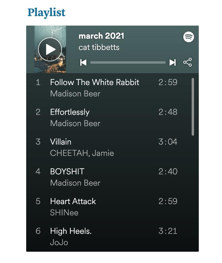 Spotify playlist titled march 2021